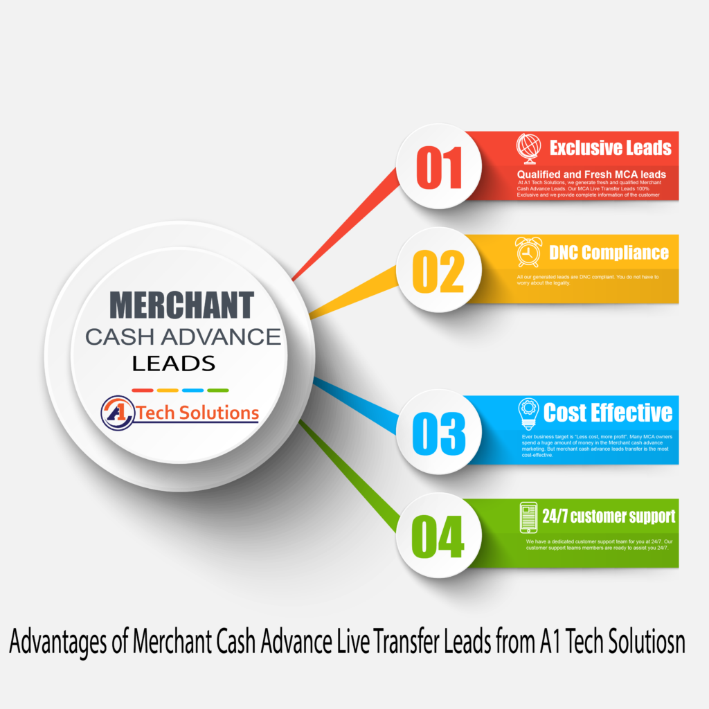 Move to Merchant Cash Advance Live Transfer Leads and Get